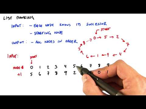 List Ranking Part1 - Intro to Parallel Programming thumbnail