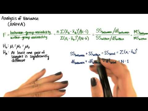 Total Variation - Intro to Inferential Statistics thumbnail