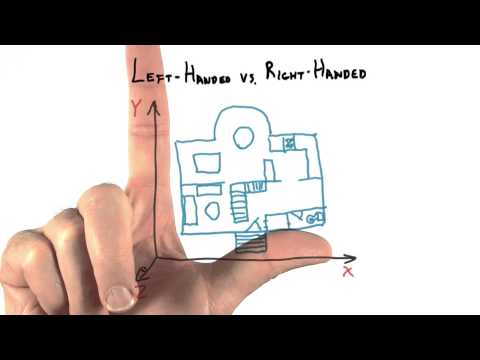 Left-Handed vs Right-Handed - Interactive 3D Graphics thumbnail