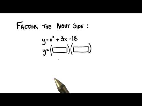 Factor the Right Side - College Algebra thumbnail