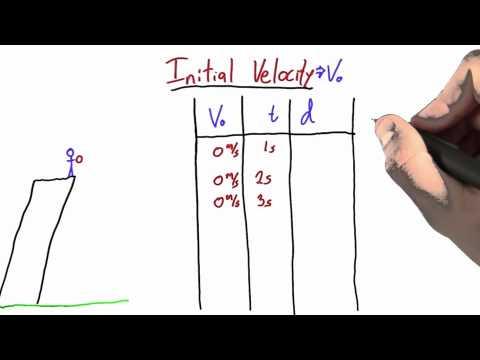03-43 Zero Initial Velocity thumbnail
