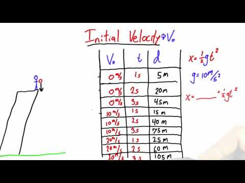 03-45 Adding Initial Velocity to our Equations thumbnail