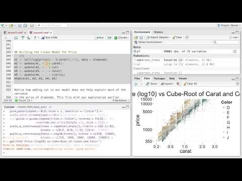 Building the Linear Model - Data Analysis with R thumbnail