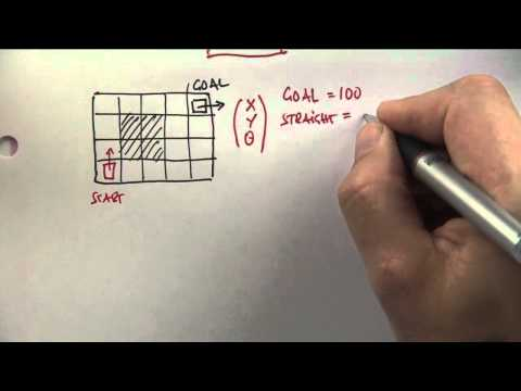 18ps-05 Dynamic Programming Question 2 thumbnail