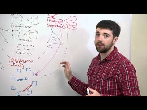Using the Queue - Web Development thumbnail