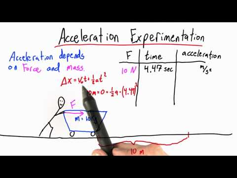 05-23 Acceleration Experiment Solution thumbnail