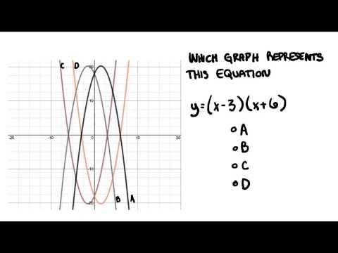 Pick a Graph - College Algebra thumbnail