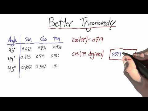02-05 Better Trigonometry Solution thumbnail