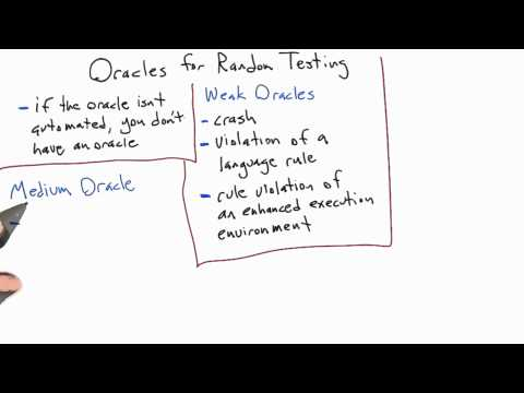 Medium Oracles - Software Testing thumbnail