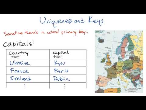 Uniqueness and Keys - Intro to Relational Databases thumbnail
