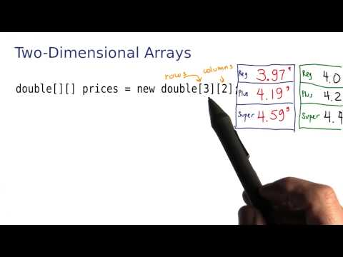 2-D Arrays Part 1 - Intro to Java Programming thumbnail