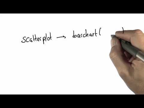 06-15 Barchart thumbnail