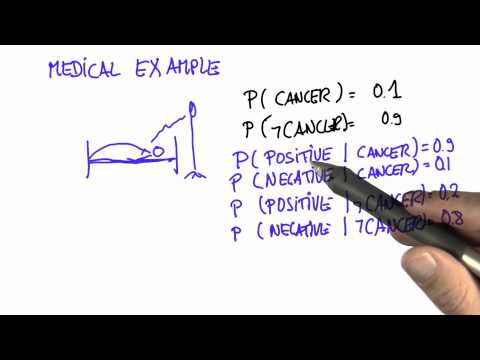 10-05 Cancer_Example_2_Solution thumbnail