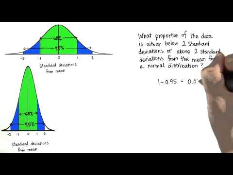 2 SDs Below or Above - Intro to Descriptive Statistics thumbnail