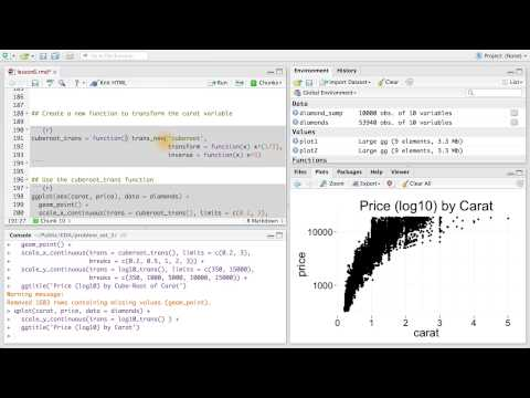 Scatterplot Transformation - Data Analysis with R thumbnail