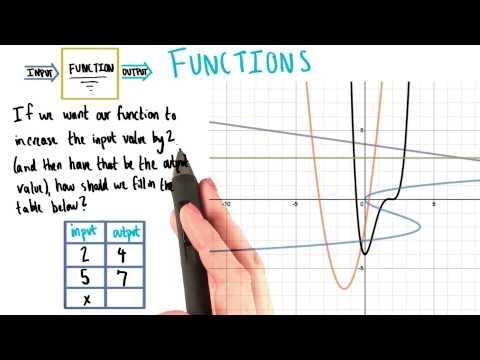 Input x - College Algebra thumbnail