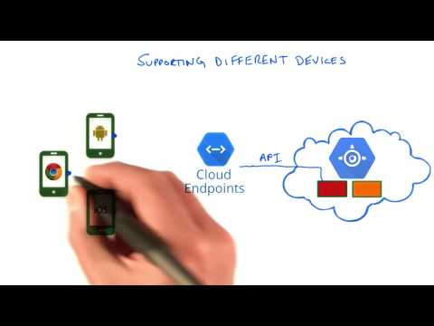 Cloud Endpoints - Developing Scalable Apps with Java thumbnail
