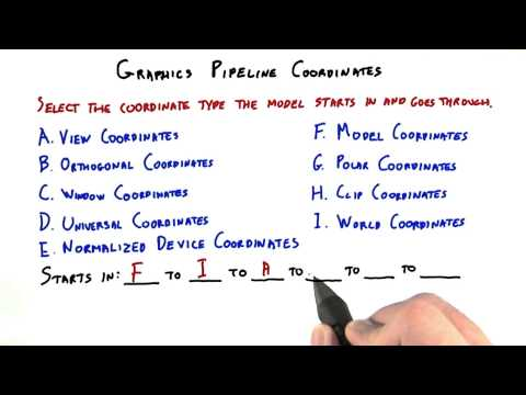 Graphics Pipeline Coordinates - Interactive 3D Graphics thumbnail