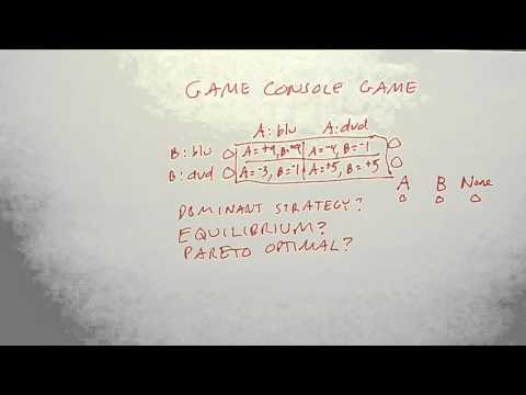 14-11 Game Console Question 2 Solution thumbnail