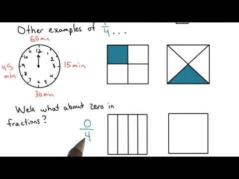zero in fractions thumbnail