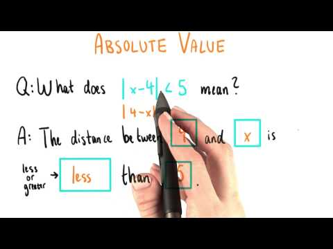 022-81-Absolute Value Translation thumbnail