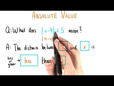 022-81-Absolute Value Translation thumbnail