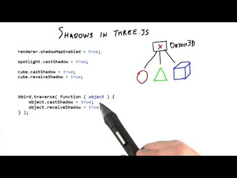 Shadows in threejs - Interactive 3D Graphics thumbnail