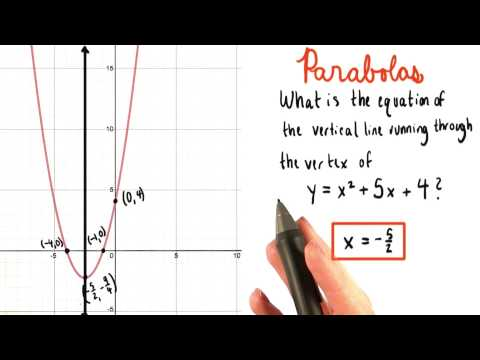 Axis of the Parabola - College Algebra thumbnail