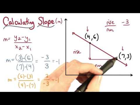 Visualizing Slope thumbnail