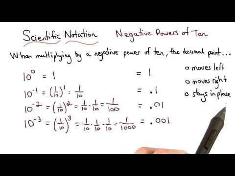 negative powers of ten thumbnail