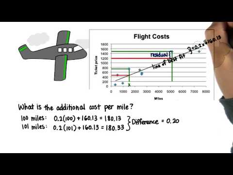 Additional cost per mile st095 L15 thumbnail