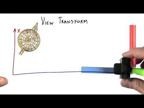 View Transform - Interactive 3D Graphics thumbnail
