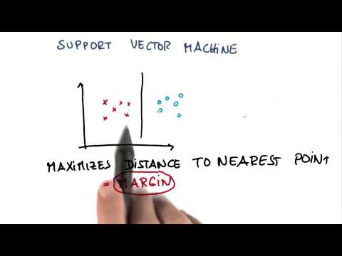 Practice With Margins - Intro to Machine Learning thumbnail