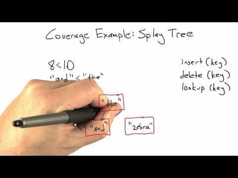 cs258 unit2 06 l Splay Tree thumbnail