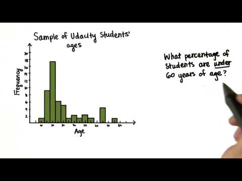 Percentage Under 60 - Intro to Descriptive Statistics thumbnail
