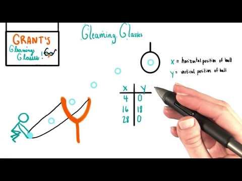 Linear Slingshot - College Algebra thumbnail