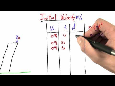 03-44 Zero Initial Velocity thumbnail