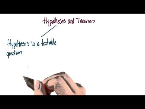 Hypothesis vs theory thumbnail