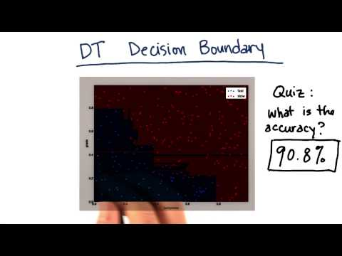 Decision Tree Accuracy - Intro to Machine Learning thumbnail