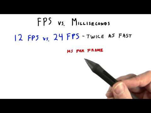 FPS vs MIlliseconds thumbnail