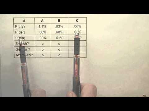 21-20 Trigram Model Question thumbnail