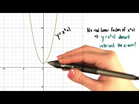 Linear Factors - College Algebra thumbnail