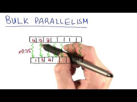 11-02 Bulk Parallelism thumbnail