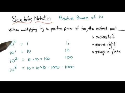 Positive Powers of Ten - Visualizing Algebra thumbnail