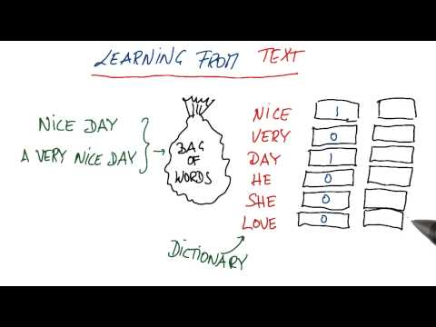 A Very Nice Day - Intro to Machine Learning thumbnail