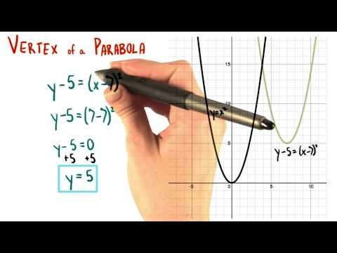 y coordiante - College Algebra thumbnail