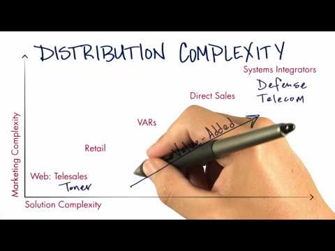 Distribution Complexity Solution - How to Build a Startup thumbnail