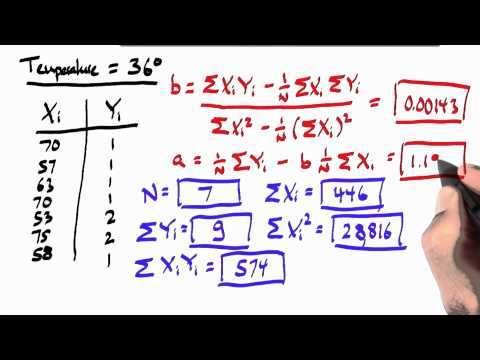 Failures Regression 7 Solution - Intro to Statistics thumbnail