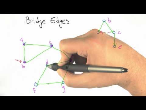 03-28 Bridge Edges thumbnail