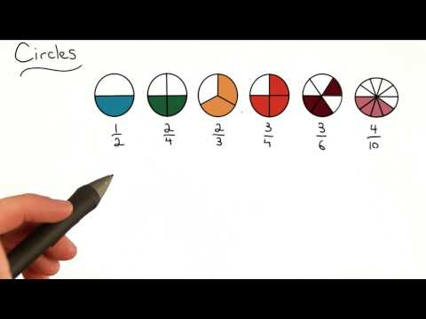 Circles - Visualizing Algebra thumbnail